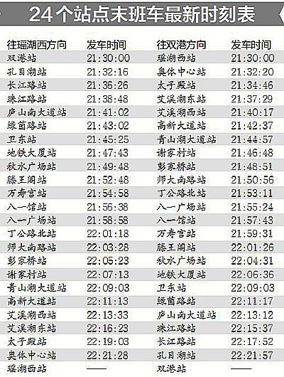 南昌地铁1号线末班车最新时刻表出炉(图)