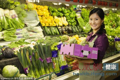 [引用]惊爆!六种垃圾食物竟是防癌圣品. - yfdgad - yfdgad的博客