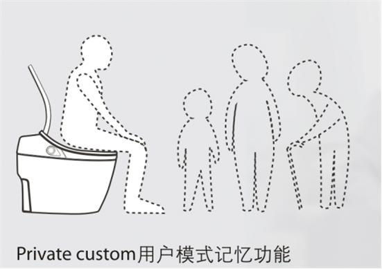 恒洁卫浴第四代智能马桶将于上海厨卫展震撼首发