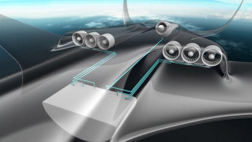 飞机起飞所需的额外动力将由电能储存装置提供.