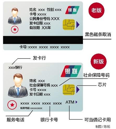 武汉市社会保障_武汉新版社保卡可当银行卡用