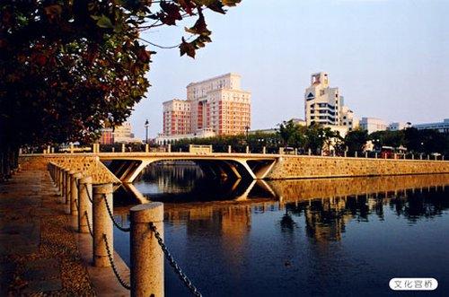 古南通的六座桥:历史悠久 各有风情