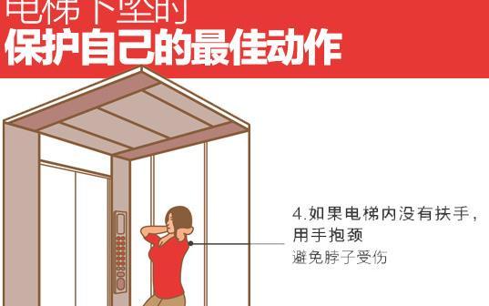医生和患者朋友打斗一同坠下电梯井 遇电梯事故的应急措施公布