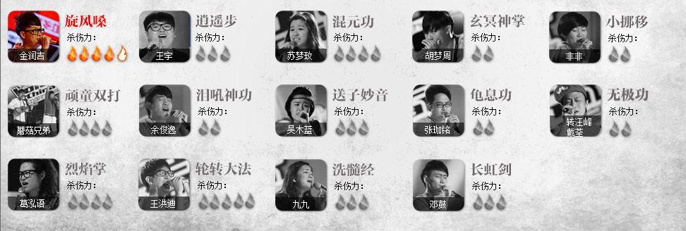 庾澄庆学员图片