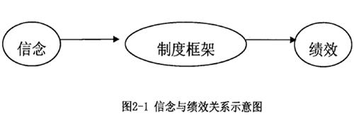 """城乡""""二元""""社会结构一制度背景"""