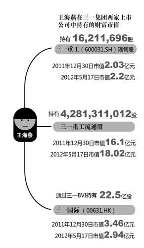性情:24亿分手费 中国最贵离婚