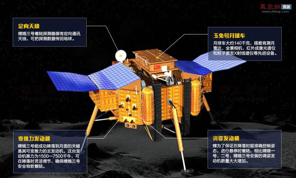 嫦娥三号登月_资讯频道_凤凰网