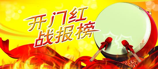 """""""·2013保险开门红战报"""