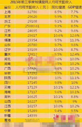 山东省人均收入_山东省地图