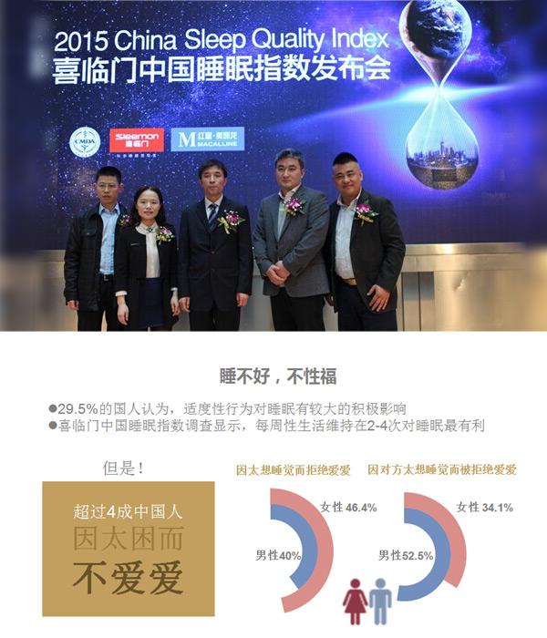 《2015喜临门中国睡眠指数》发布