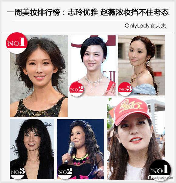 【爱美】一周美妆排行榜:赵薇浓妆挡不住老态
