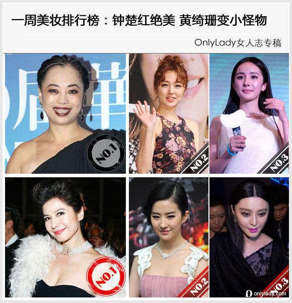 【爱美】美妆榜:钟楚红绝美 黄绮珊变小怪物