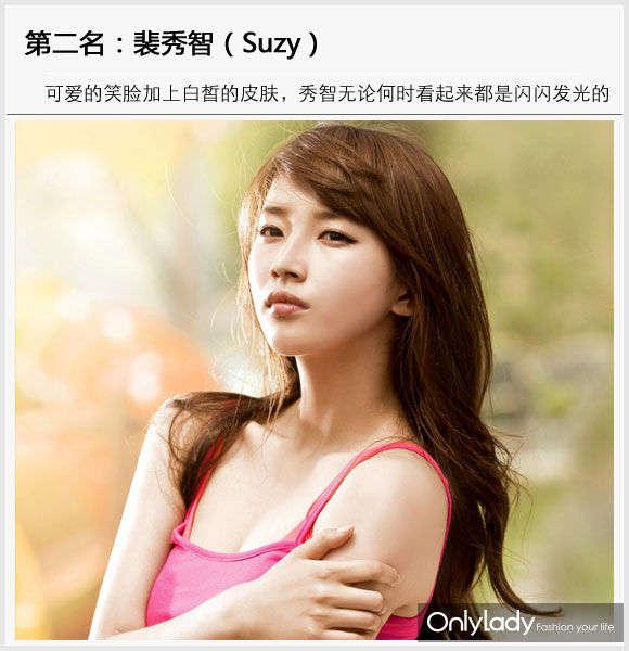 裴秀智 第二名:裴秀智(Suzy) 1994年10月10日生于韩国全罗南道光州。2010年以Miss A组合成员出道先后推出《Bad Girl Good Girl》,《Good Bye Baby》等热曲大受欢迎。2013年被TC Candler评选为世界最美脸蛋100位第14位。可爱的笑脸加上白皙的皮肤,秀智无论何时看起来都是闪闪发光的。五官虽然不够分明,但这是新世代为之疯狂的长相。