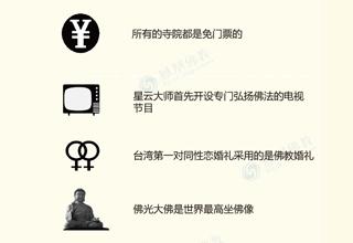独家策划:台湾佛教的四宗罪
