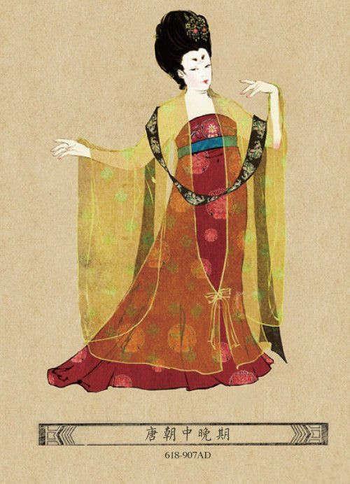 古代裙子简笔画