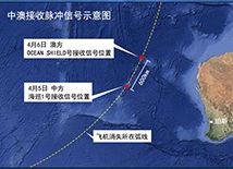 争议MH370信号