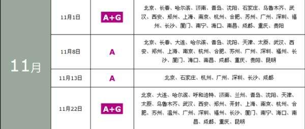 考试时间:2014年全国雅思考试时间及地点安排