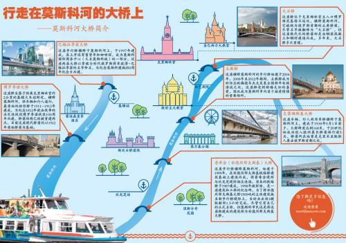 博罗旅游手绘地图