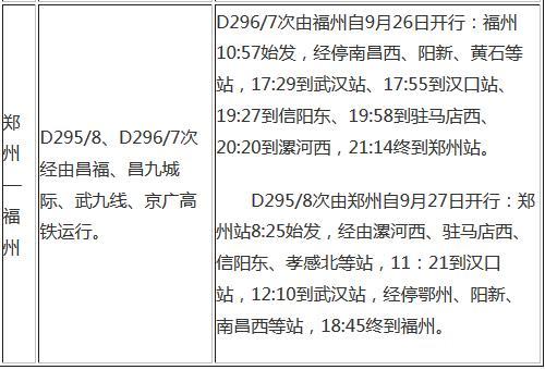 26日起武汉到福州厦门可坐动车