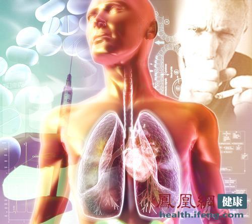 中国最新版癌症地图 揭秘最易患癌城市