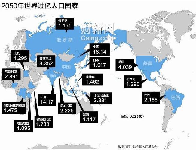 刘汉玩过的12个女星_12个人口过亿国家