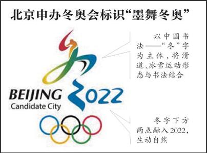 冬奥会申办成功时间 2022年冬奥会儿童画 冬奥会主题简笔画