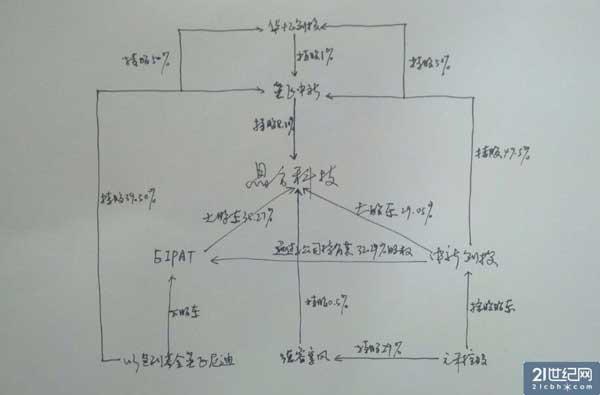 电路 电路图 电子 原理图 600_395
