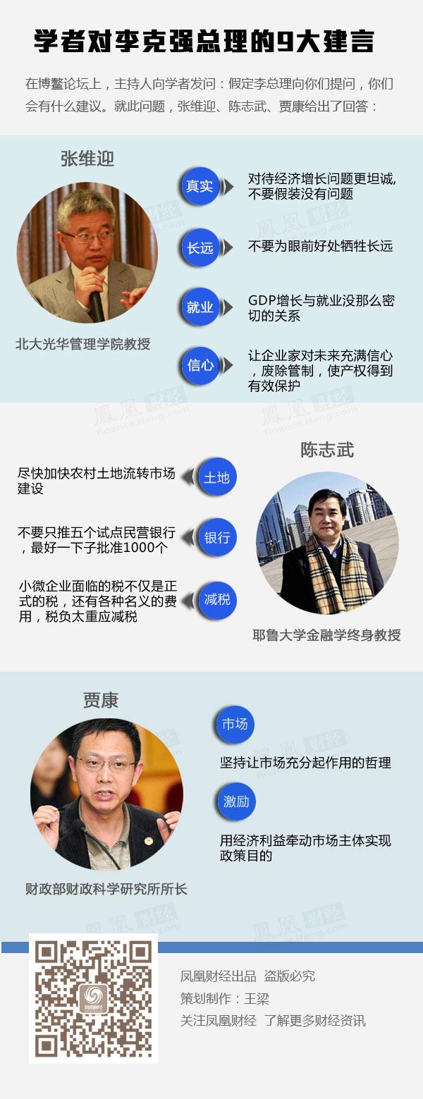 致李总理的九大忠言
