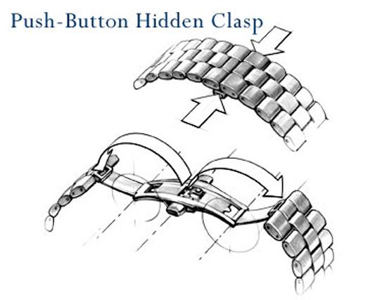 表扣:腕表延伸的秘密机关