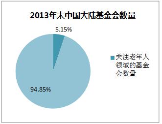内蒙古总人口_2013全国总人口数