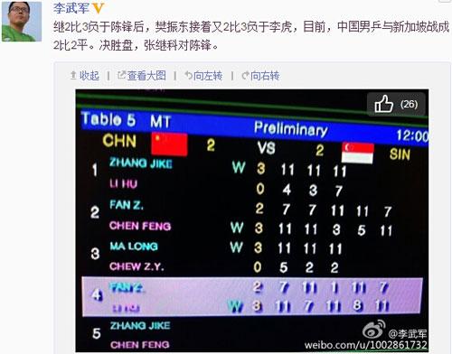 亚运乒乓男团樊中国丢2分振东3-2新加坡头名ae篮球模板图片