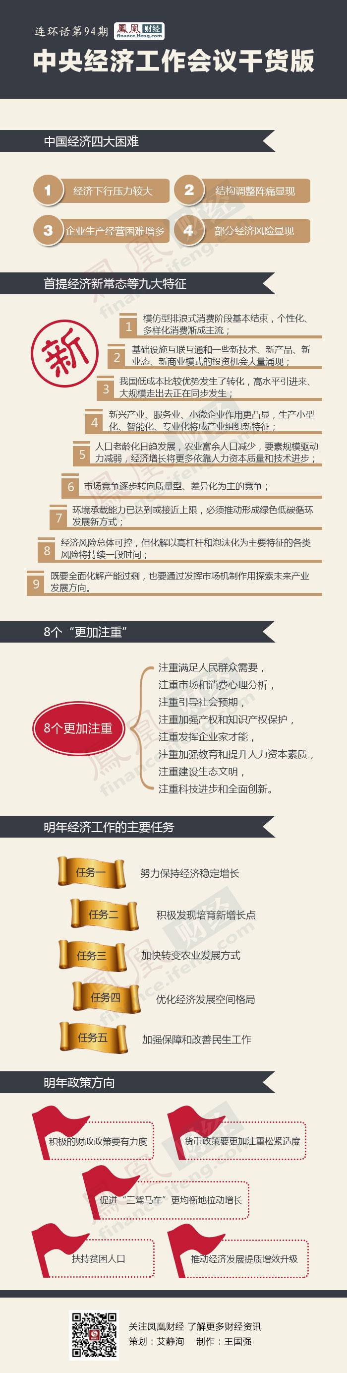 聚焦2014年中央经济工作会议 - zhaozhao - zhaozhao的博客