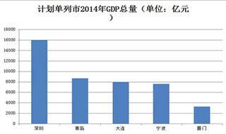 中国最富有县级市排行_2018年各县级市gdp