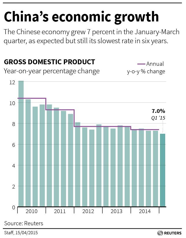 中国gdp图表_图表 中国GDP质量指数 新鲜出炉