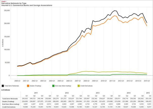 黃金不明原因漲跌? 證據顯示摩根大通壟斷商品期貨市場