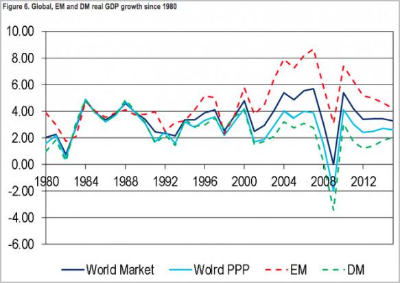 安哥拉gdp平价购买力_2012世界各国GDP排行榜 美国领跑