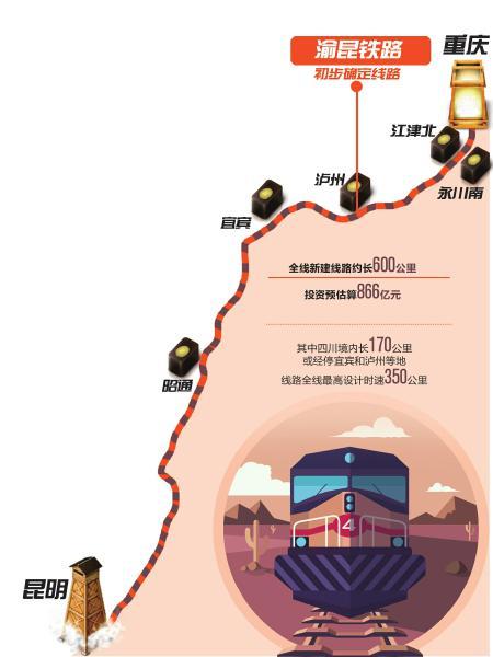 渝昆高铁最快明年动工 长600公里 最高时速350公里图片
