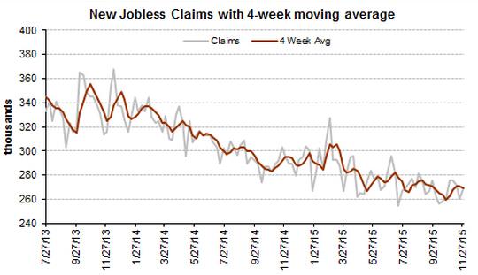 美国非农就业人口-美国11月非农就业强劲 美联储准备行动了
