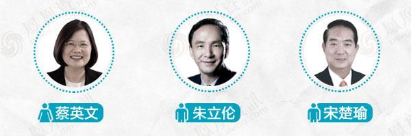 一图回顾台湾大选辩论交锋议题