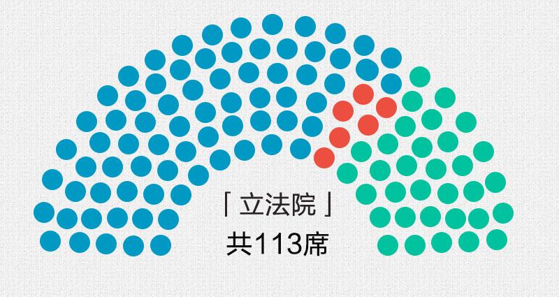 """台湾大选""""立委""""戏份也超足"""