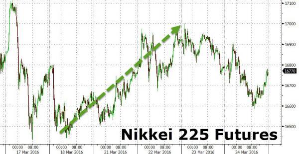 日元贬值于出口无益 日本未来将实行资本管制