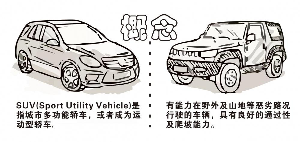 手绘图告诉你suv和越野车的区别-宜春市汽车行业网