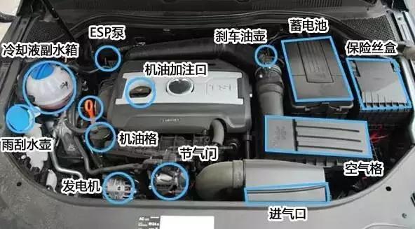 促销新闻 优惠信息 详细新闻  发动机机舱中的油包括刹车油,助力泵油