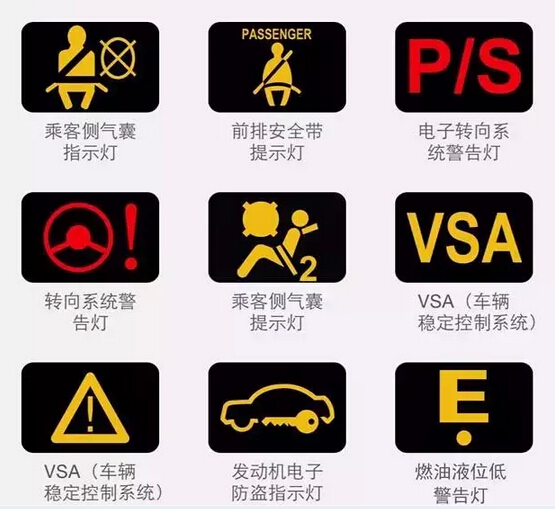 史上最全汽车故障灯图标说明