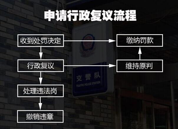 先别着急交罚款 6种违章情况可提出申诉-襄阳