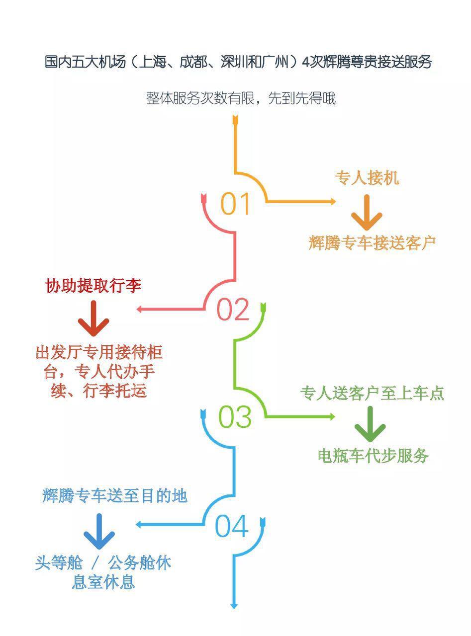 大众辉腾can电路图