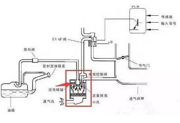 汽车启动电路图手绘