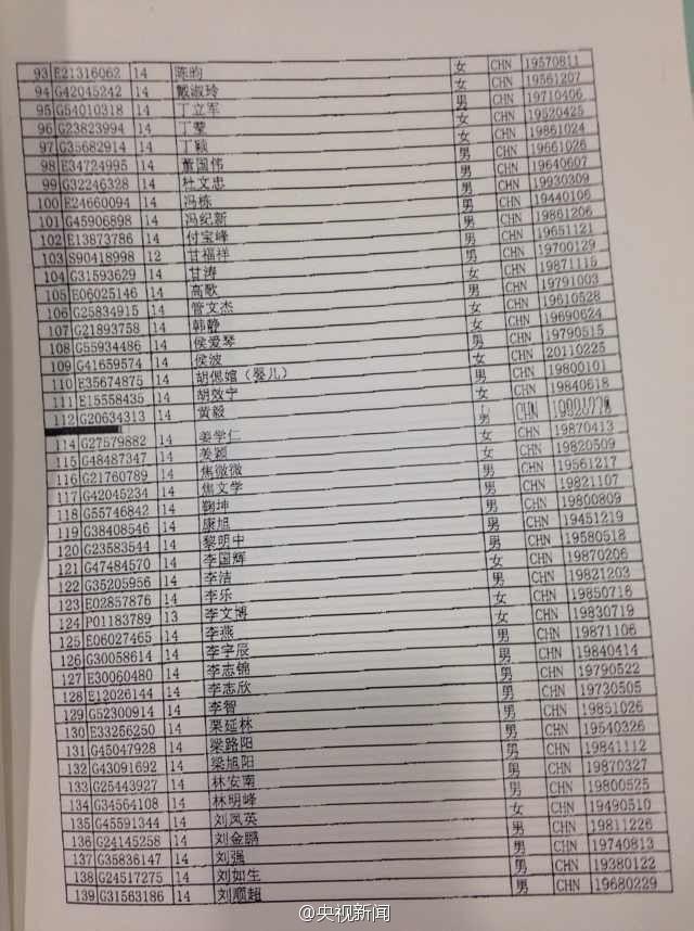 失踪航班乘客名单公布 - songxy.1226 - songxy.1226的博客