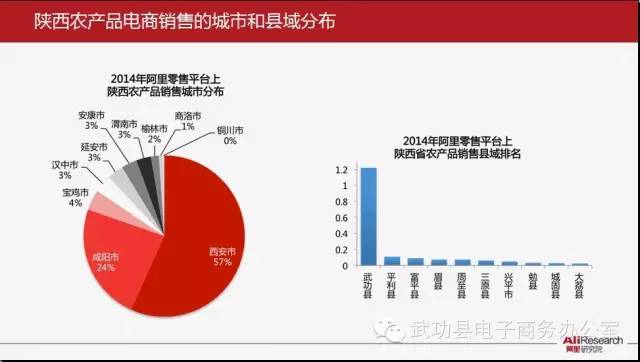 2019陕西县域经济排行_2016年陕西省各地市GDP总值排行榜,陕西县域经济排名2016
