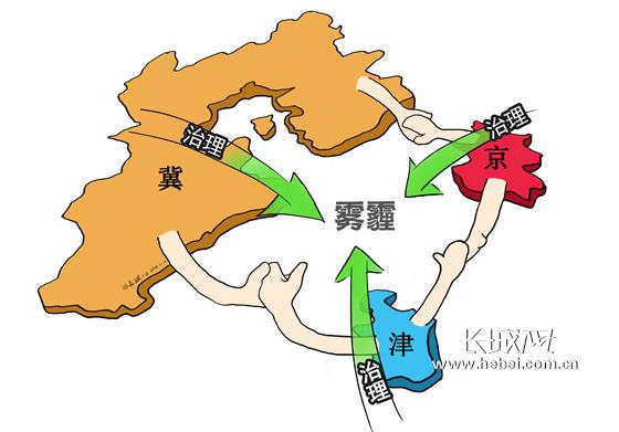 【环保人物】京津冀联手战雾霾漫画v人物漫画图片